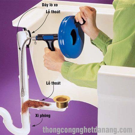 Thông bồn tắm bằng dây thông cống đa năng